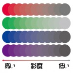 色の三属性 - 彩度(Chroma)