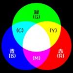 光の三原色と色の三原色を、まずは知るべし!